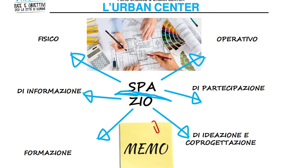 #ORIZZONTEFANO: i temi di Foro Urbano e l'Urban Center